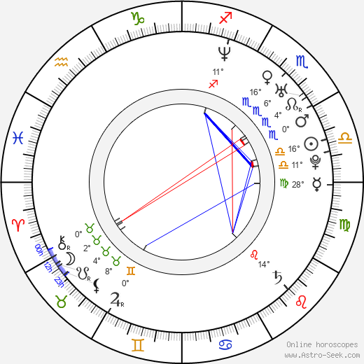 Nick Swardson birth chart, biography, wikipedia 2018, 2019