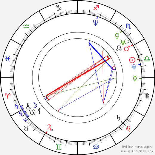Nick Swardson astro natal birth chart, Nick Swardson horoscope, astrology
