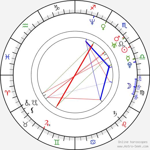 Nicola Legrottaglie birth chart, Nicola Legrottaglie astro natal horoscope, astrology