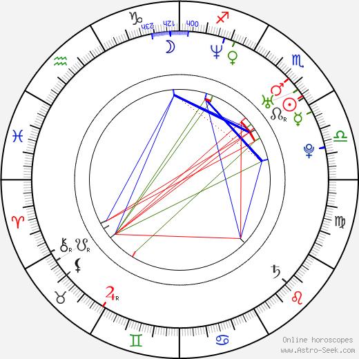 Pooja Batra astro natal birth chart, Pooja Batra horoscope, astrology