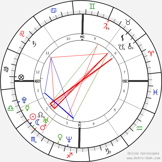 Ryan Reynolds tema natale, oroscopo, Ryan Reynolds oroscopi gratuiti, astrologia