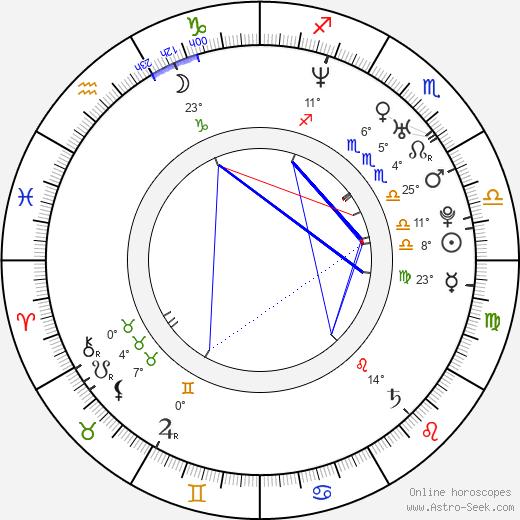 Ryan Turek birth chart, biography, wikipedia 2018, 2019