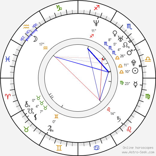 Seann William Scott birth chart, biography, wikipedia 2019, 2020