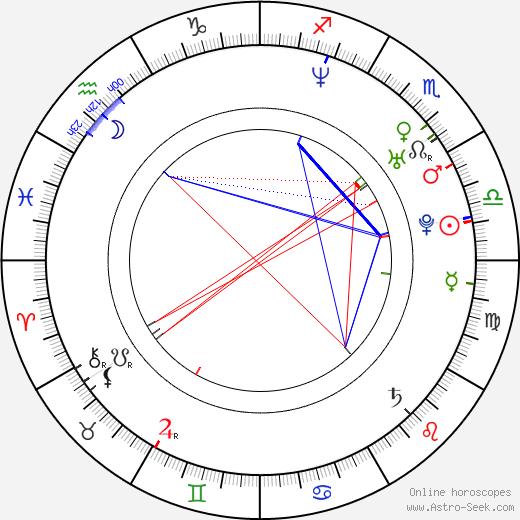 Seann William Scott astro natal birth chart, Seann William Scott horoscope, astrology