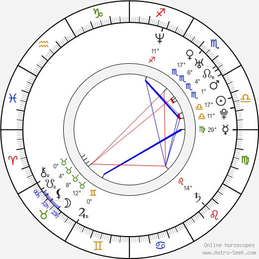 Shane Doan birth chart, biography, wikipedia 2020, 2021
