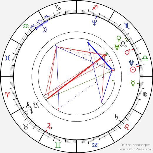 Winston Gerschtanowitz birth chart, Winston Gerschtanowitz astro natal horoscope, astrology