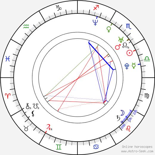 Чжоу Сюнь Xun Zhou день рождения гороскоп, Xun Zhou Натальная карта онлайн