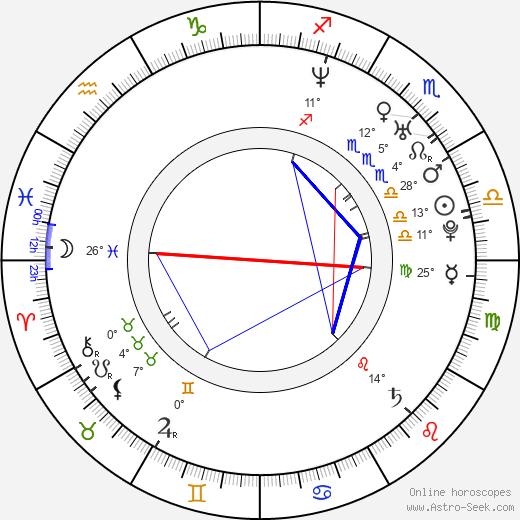 Yotuel Romero birth chart, biography, wikipedia 2020, 2021