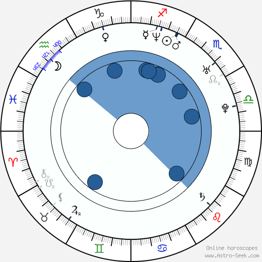 Ae-ri Han wikipedia, horoscope, astrology, instagram