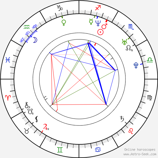 Ae-ri Han birth chart, Ae-ri Han astro natal horoscope, astrology