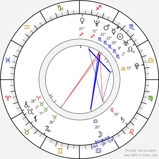 Anja Salomonowitz birth chart, biography, wikipedia 2019, 2020
