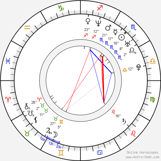 Anne Clements birth chart, biography, wikipedia 2020, 2021