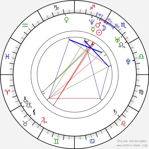 Aubrey Ashburn birth chart, Aubrey Ashburn astro natal horoscope, astrology