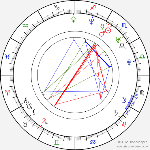 Брэндон Дикамилло Brandon Dicamillo день рождения гороскоп, Brandon Dicamillo Натальная карта онлайн