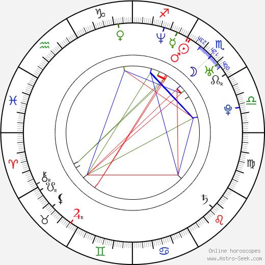 Caio Junqueira astro natal birth chart, Caio Junqueira horoscope, astrology