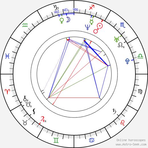 Chen Lu astro natal birth chart, Chen Lu horoscope, astrology