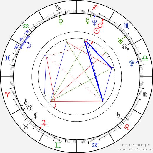 Cherien Dabis birth chart, Cherien Dabis astro natal horoscope, astrology