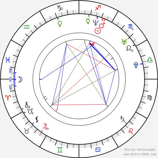 Christopher John Fields birth chart, Christopher John Fields astro natal horoscope, astrology
