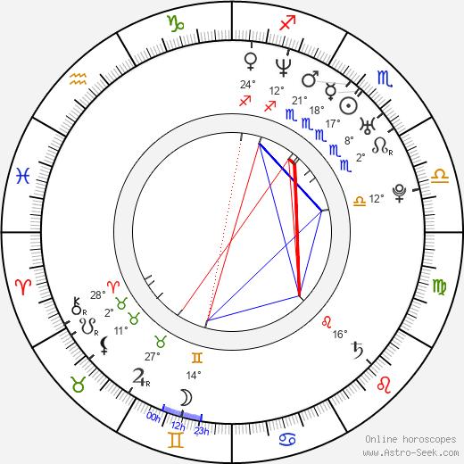 Cory Brandan Putman birth chart, biography, wikipedia 2019, 2020