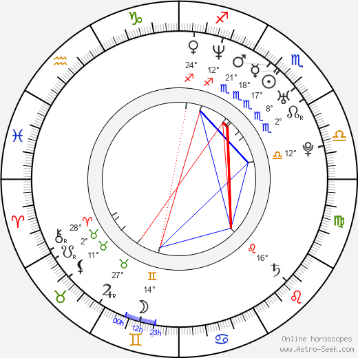 Danzel birth chart, biography, wikipedia 2018, 2019