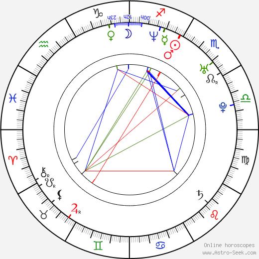 Dominic James tema natale, oroscopo, Dominic James oroscopi gratuiti, astrologia