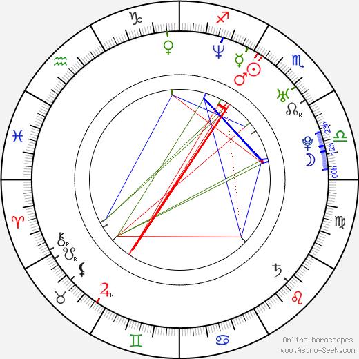 Ellen Jokikunnas birth chart, Ellen Jokikunnas astro natal horoscope, astrology