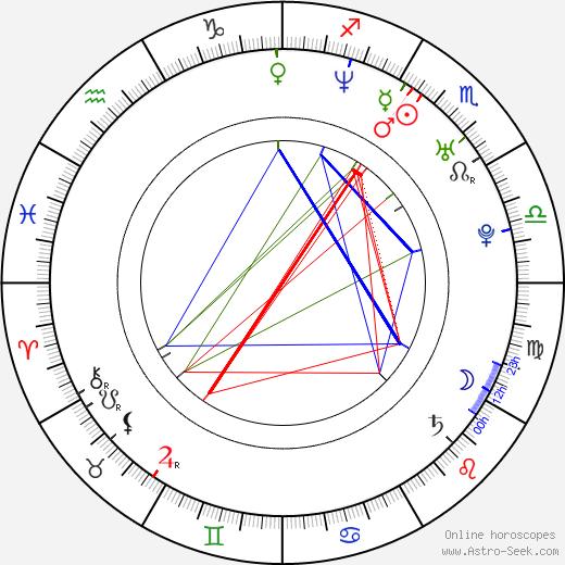 Gaby Espino tema natale, oroscopo, Gaby Espino oroscopi gratuiti, astrologia