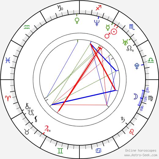 Isti Madarász tema natale, oroscopo, Isti Madarász oroscopi gratuiti, astrologia