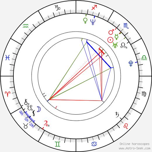 Jacquie Aquines birth chart, Jacquie Aquines astro natal horoscope, astrology