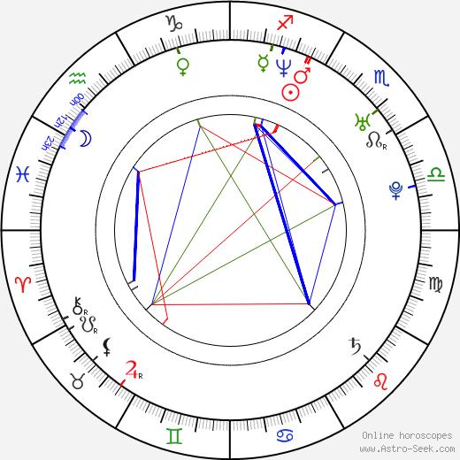 Jaleel White birth chart, Jaleel White astro natal horoscope, astrology
