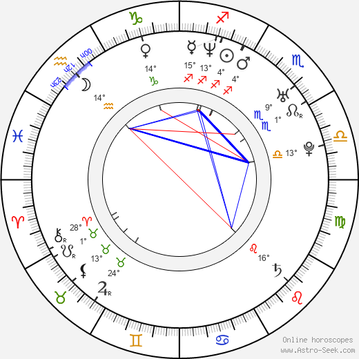 Joseph Kung birth chart, biography, wikipedia 2019, 2020