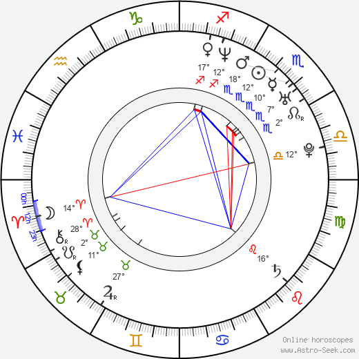Justine Waddell birth chart, biography, wikipedia 2017, 2018