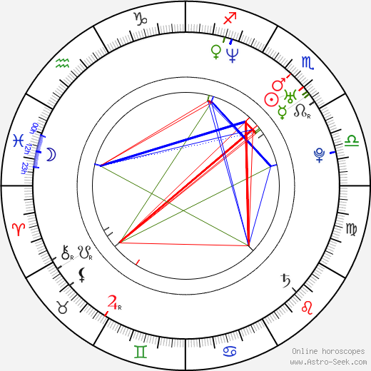 Kumi Sakuma astro natal birth chart, Kumi Sakuma horoscope, astrology