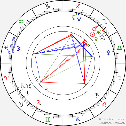 Логан Маршалл-Грин Logan Marshall-Green день рождения гороскоп, Logan Marshall-Green Натальная карта онлайн
