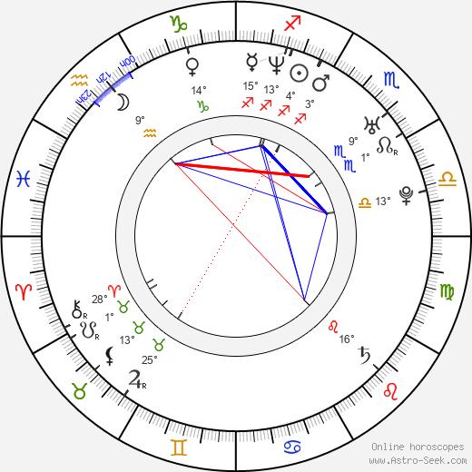 Maven Huffman birth chart, biography, wikipedia 2020, 2021