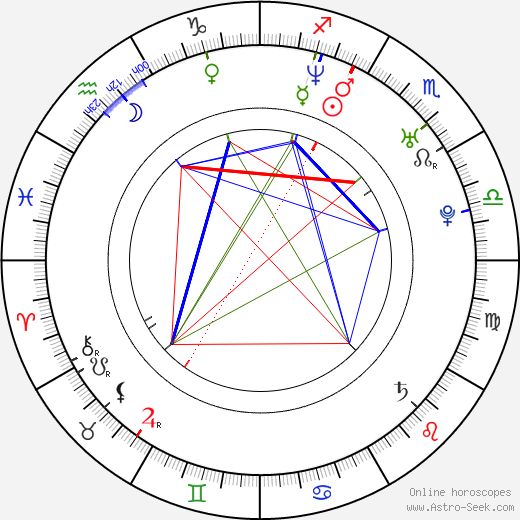 Maven Huffman birth chart, Maven Huffman astro natal horoscope, astrology