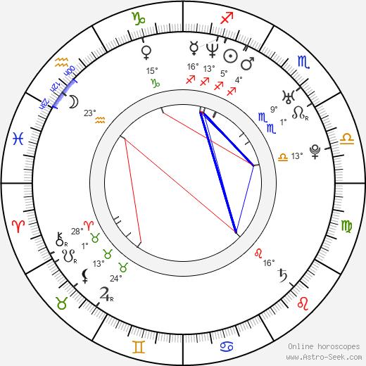 Merche Romero birth chart, biography, wikipedia 2020, 2021
