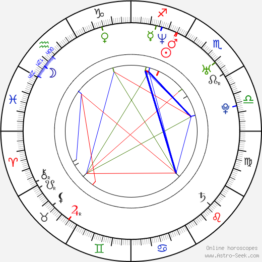 Merche Romero birth chart, Merche Romero astro natal horoscope, astrology