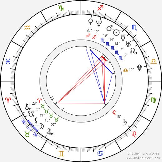 Mike Herrera birth chart, biography, wikipedia 2020, 2021