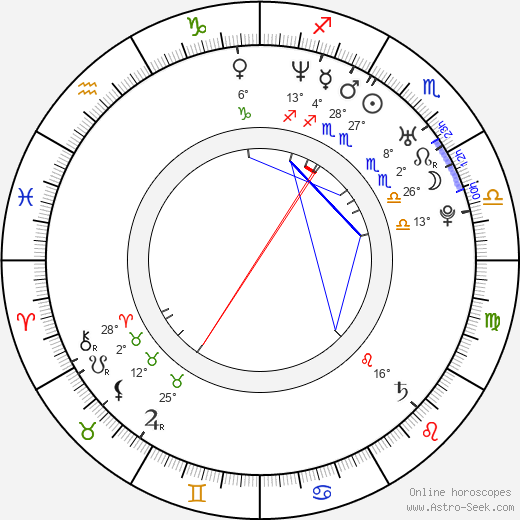 Miroslav Lipovský birth chart, biography, wikipedia 2020, 2021