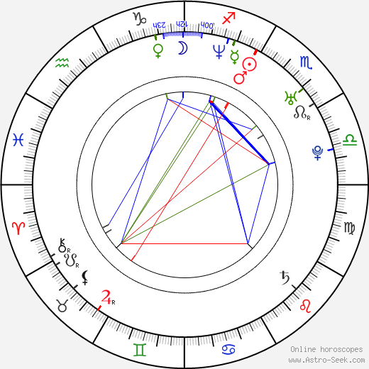Page Kennedy astro natal birth chart, Page Kennedy horoscope, astrology