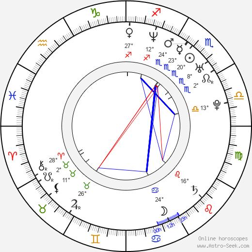 Richelle Mead birth chart, biography, wikipedia 2020, 2021