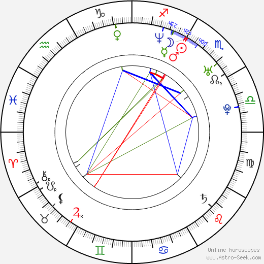 Scott Glosserman tema natale, oroscopo, Scott Glosserman oroscopi gratuiti, astrologia