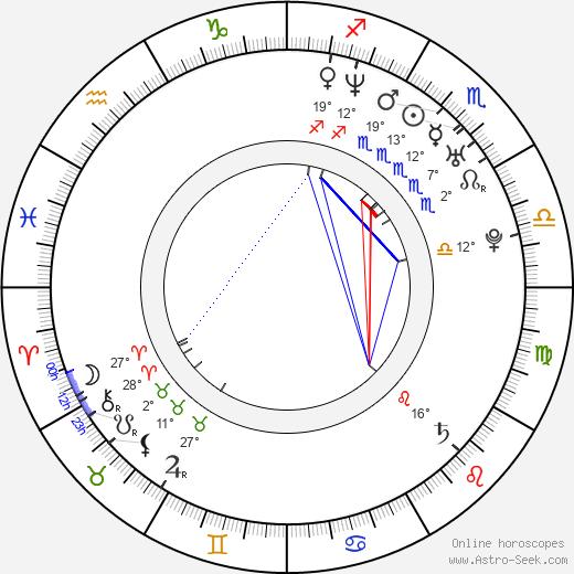 Tetsuro Araki birth chart, biography, wikipedia 2020, 2021