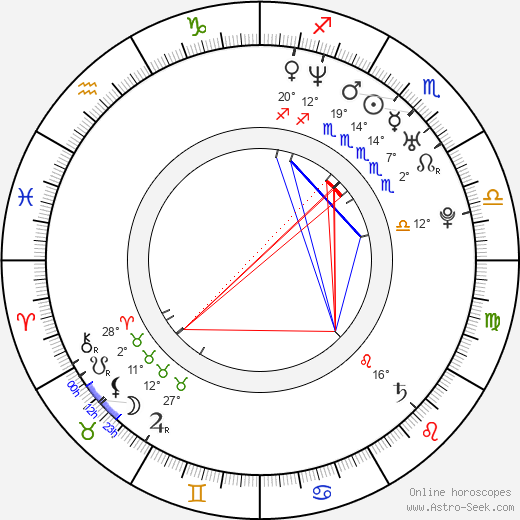 Wiley Wiggins birth chart, biography, wikipedia 2019, 2020
