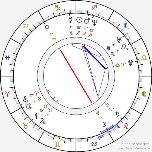 Alessia Fabiani birth chart, biography, wikipedia 2020, 2021