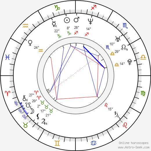 Alex A. Quinn birth chart, biography, wikipedia 2019, 2020