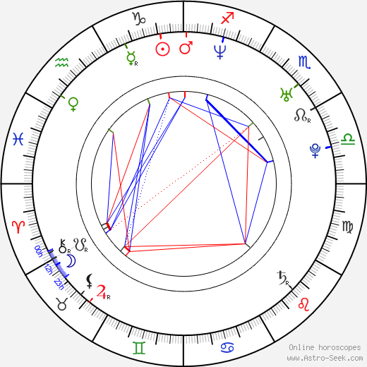Alex A. Quinn astro natal birth chart, Alex A. Quinn horoscope, astrology