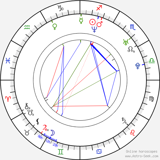 Amy Acker astro natal birth chart, Amy Acker horoscope, astrology