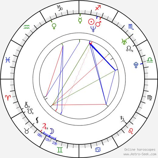 Amy Acker astro natal birth chart, Amy Acker horoscope, astrology